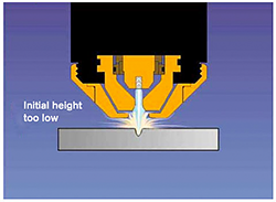 Figure 1 - initial height too low