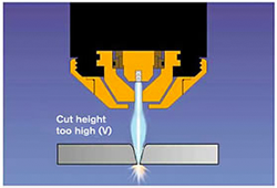 Figure 2 - cut height too high (V)