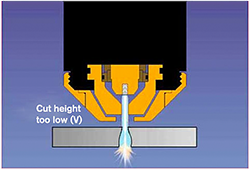 Figure 3 - cut height too low (V)