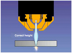 Correct torch height