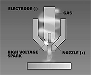Illustration 1 - a high-frequency (HF) spark