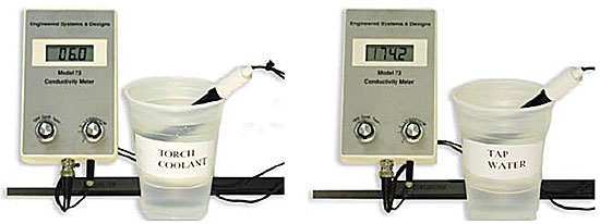 Figure 3 - Measuring conductivity of coolant