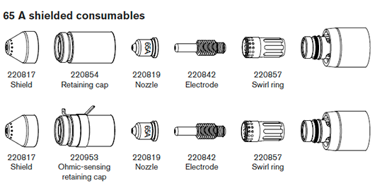 Example consumables