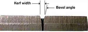 Diagram of kerf width and bevel