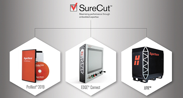 SureCut technology: ProNest software, EDGEConnect CNC, XPR plasma cutting system