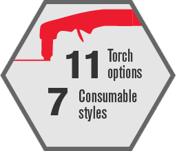 Torches and consumables