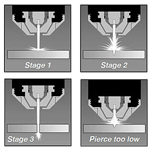ill_mechplasma_tips_techniques_300x300.jpg