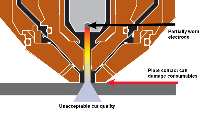 Improper cut height due to not adjusting arc voltage for electrode wear