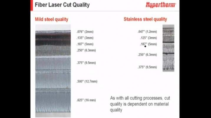 Cutting with fiber laser