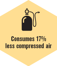 Comsumes less compressed air