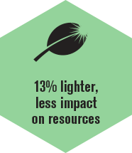 Lighter, less impact on resources