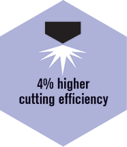 Higher cutting efficiency