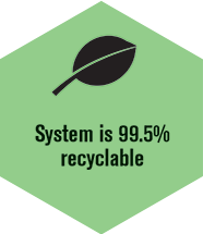 System is 99.6% recyclable