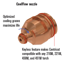 CoolFlow nozzle