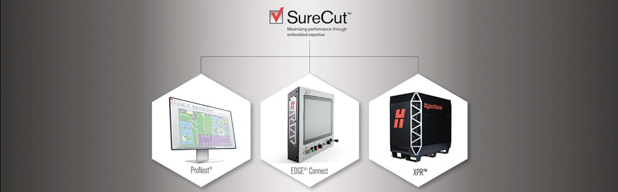SureCut technology for plasma
